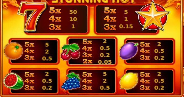 stunning-hot-slots-game-screenshot-1fx