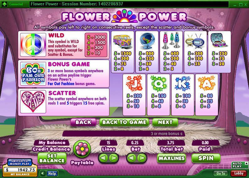 flower-power-slots-game-screenshot-0ww